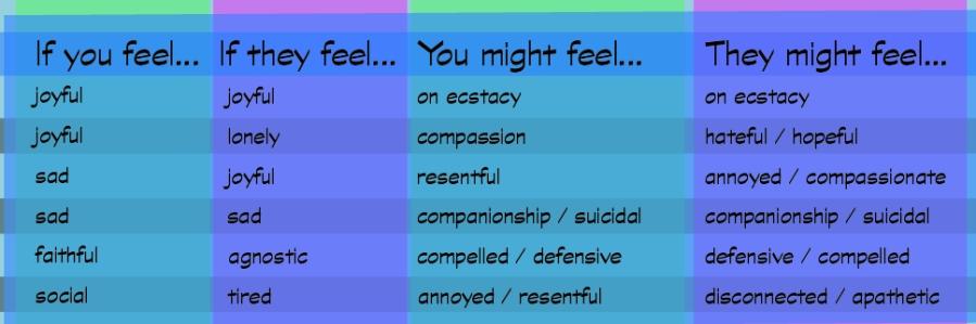 feelings-01