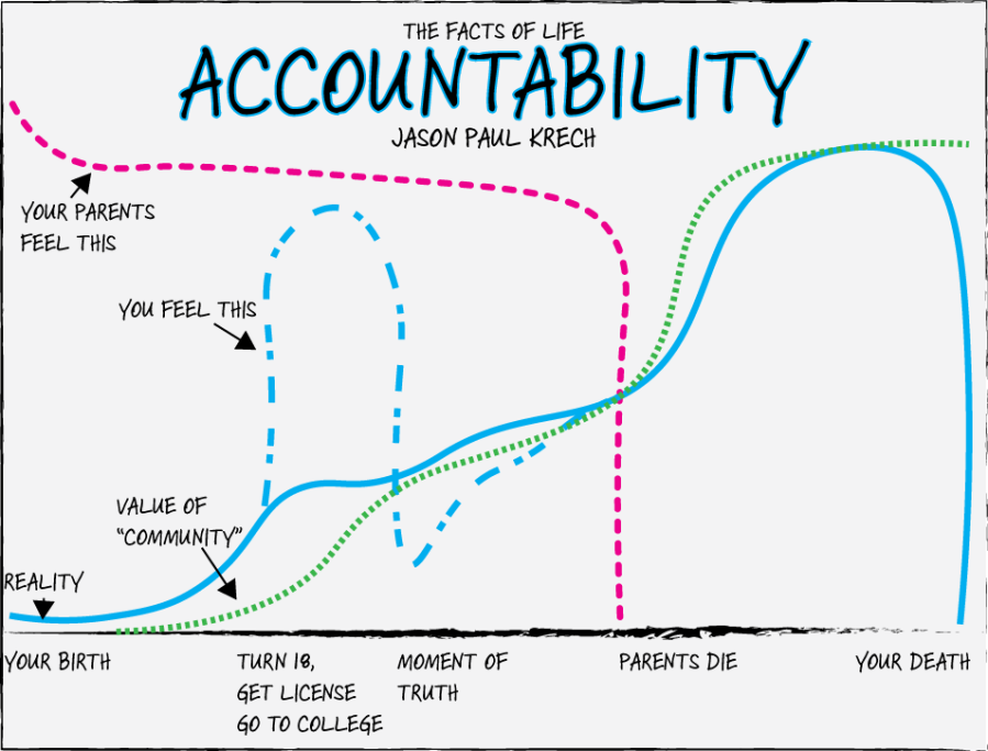 Facts of Life Accountability-01-01.png